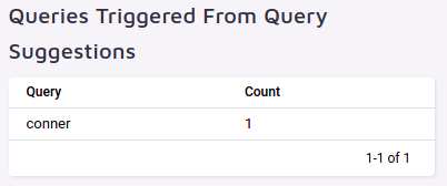 queries triggered from query suggestions